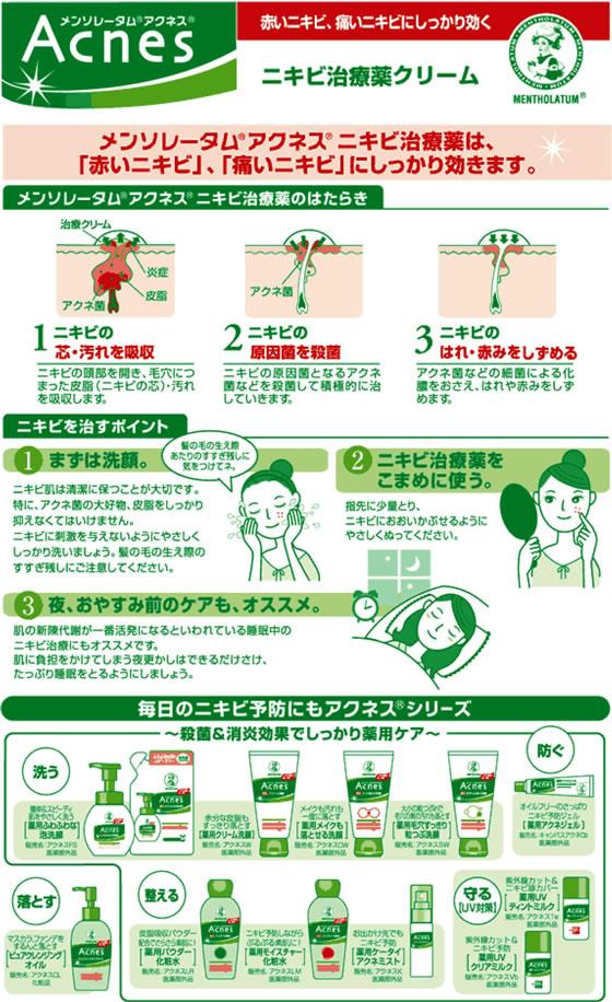 治療 薬 ニキビ